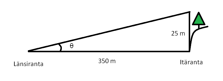 kolmio